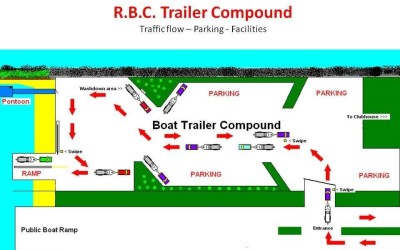 Compound Vehicle Movements