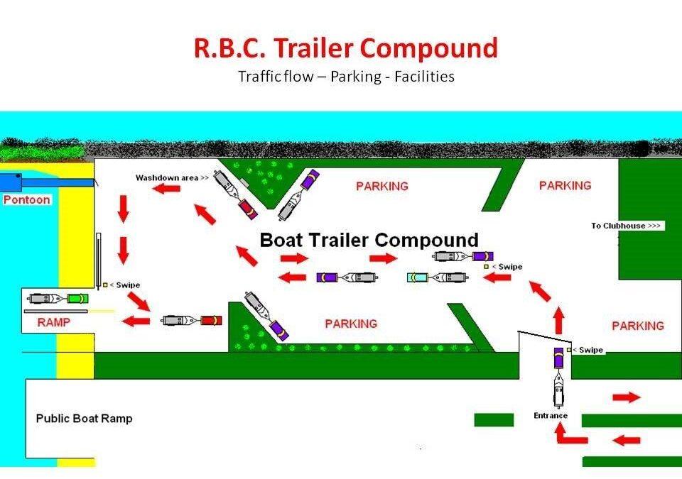Compound Vehicle Movements